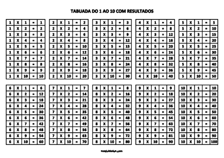 tabuada multiplicar 460x325 - Tabuada de MULTIPLICAÇÃO para imprimir grande