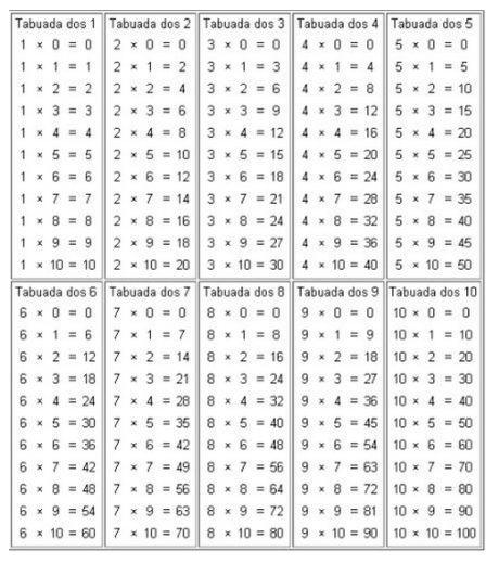 tabuada para imprimir de multiplicacao 460x520 - Tabuada de MULTIPLICAÇÃO para imprimir grande