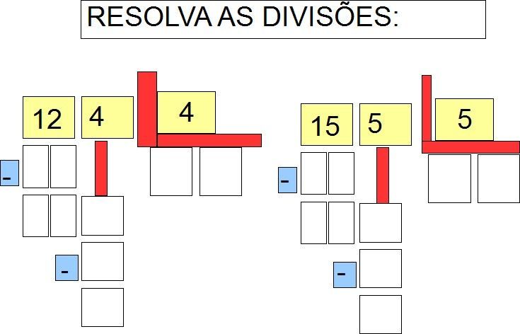Atividades com Exercícios de Matemática de Divisão