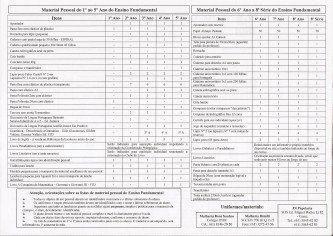 dicas de lista de material escolar 8 série