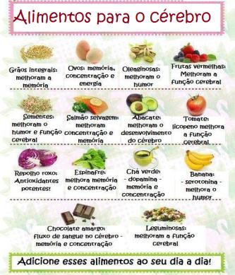 alimentos que fazem bem para a memória