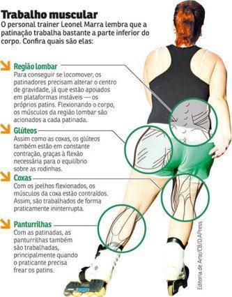 benefícios de andar de patins